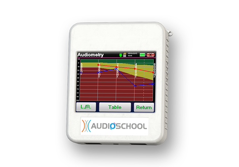 audioschool device