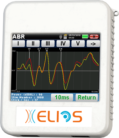 ELIOS device with ABR measurement